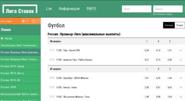 бк 1хбет официальный сайт букмекерской конторы